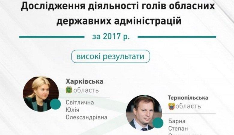Светличная снова возглавила рейтинг губернаторов Украины