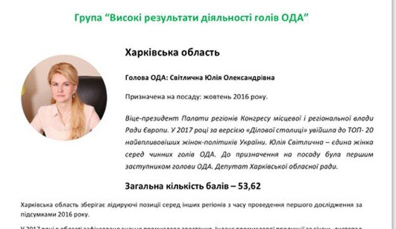 Светличная в третий раз возглавила рейтинг губернаторов Украины