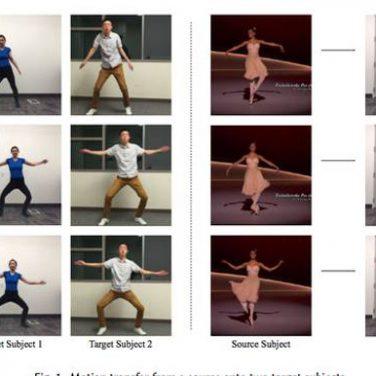 Нейросеть способна наложить движения танца с одного человека на другого