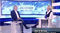 «СУБ'ЄКТИВНО» з Олександром Давтяном. 18 березня 2019