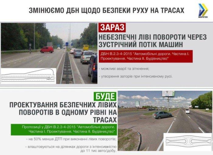 В Украине обезопасят движение на левых поворотах
