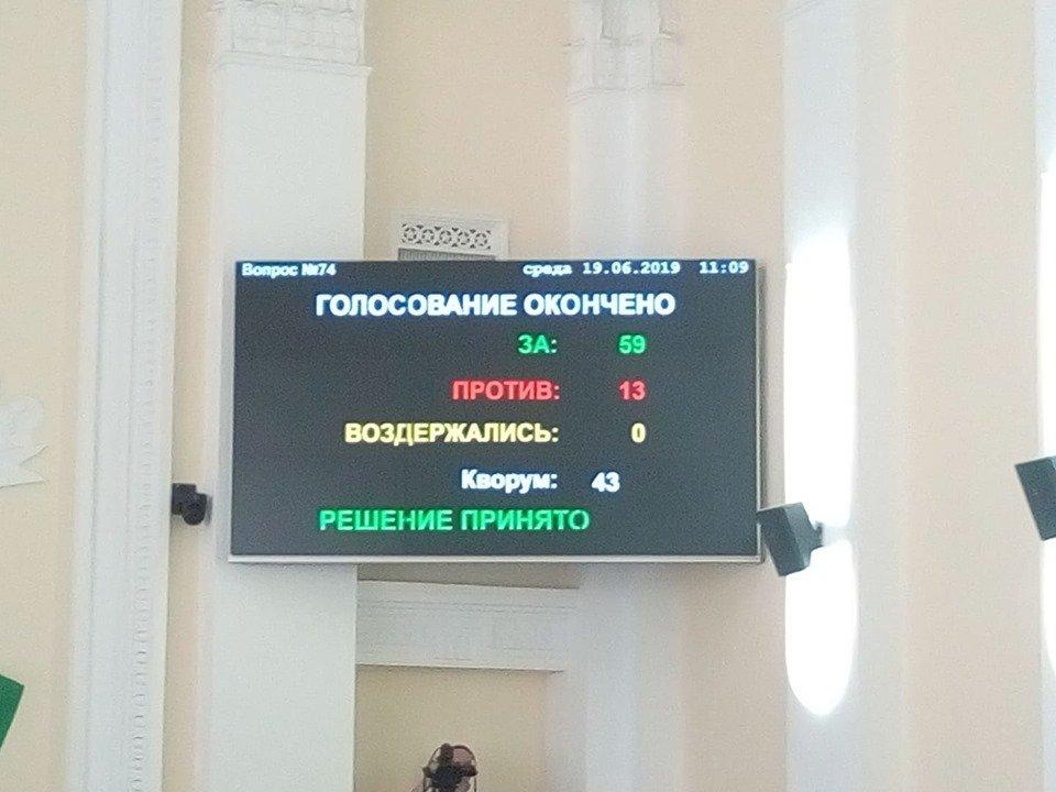 Харьковский горсовет решил вернуть проспекту Григоренко имя маршала Жукова