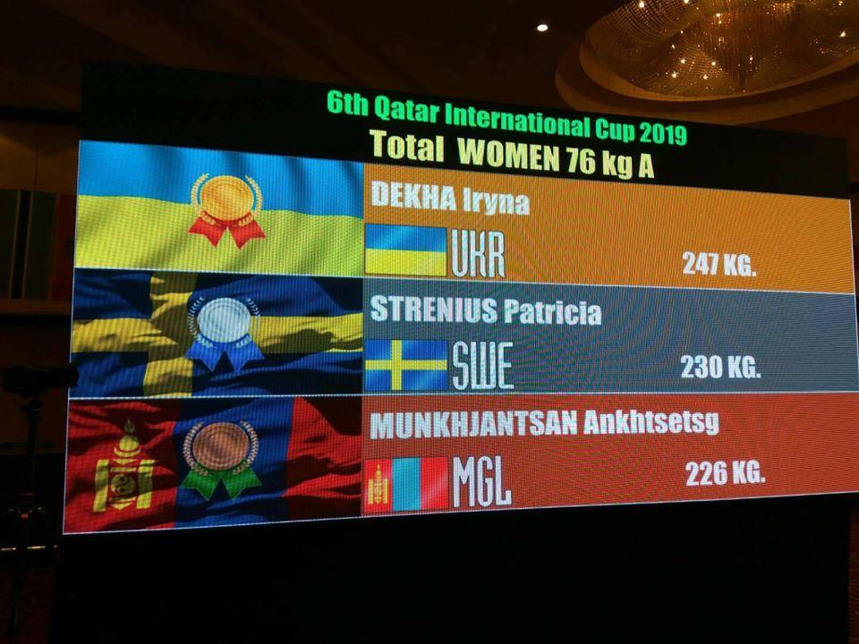 Ирина Деха приблизилась к олимпийской лицензии