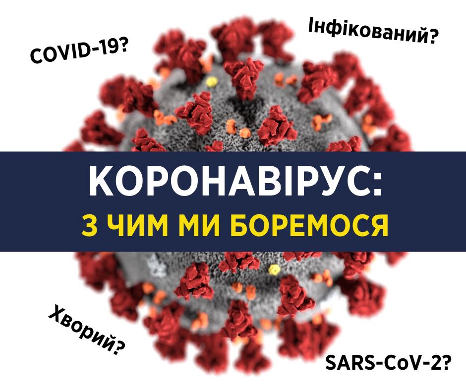 Коронавірус: відповіді на найважливіші питання