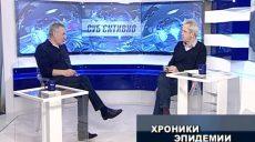 Хроніки епідемії. Руська весна 6 років по тому. Криза довіри