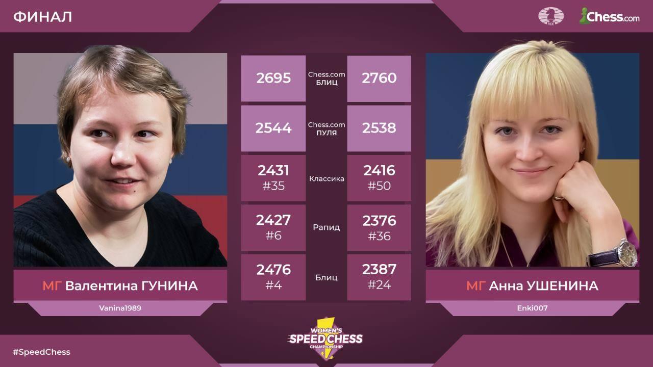 Анна Ушенина выиграла шахматный онлайн-турнир