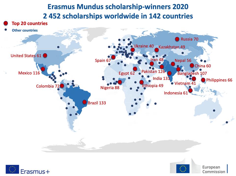 Харьковчане – среди 40 украинцев, выигравших стипендии Программы ЕС Erasmus +