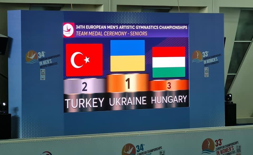 Харьковчанин стал чемпионом Европы по спортивной гимнастике (фото)