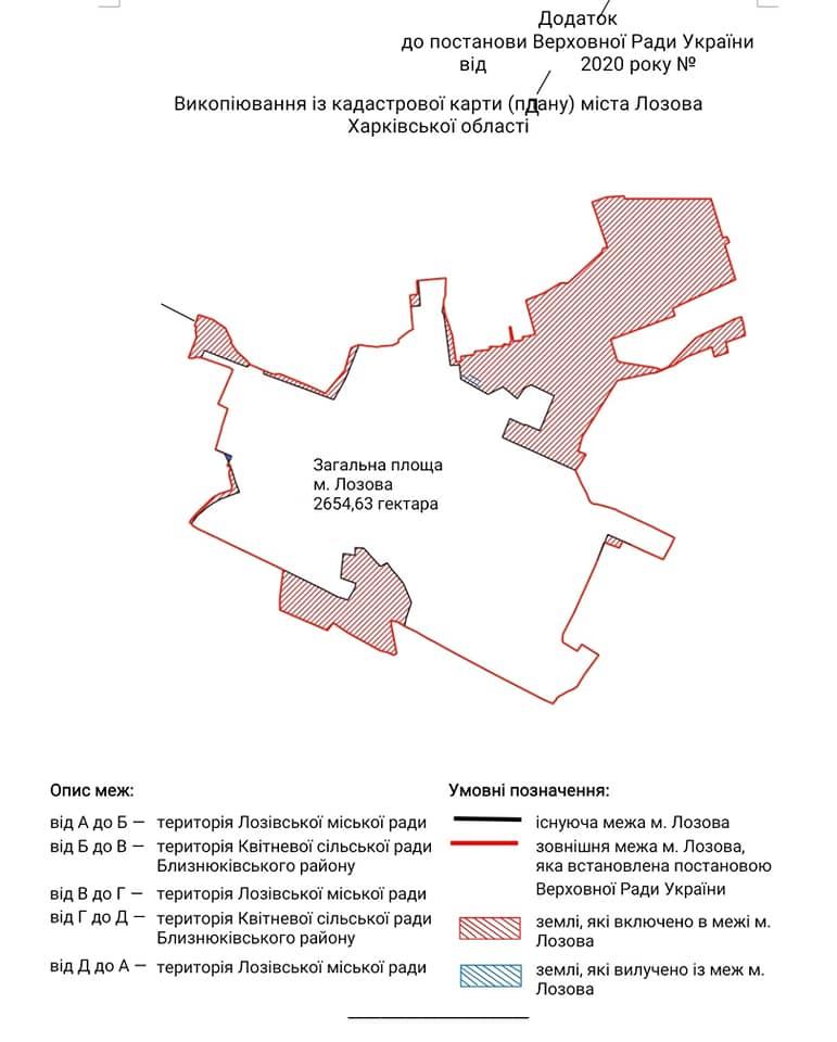 Границы райцентра на Харьковщине расширены за счет пригородных территорий