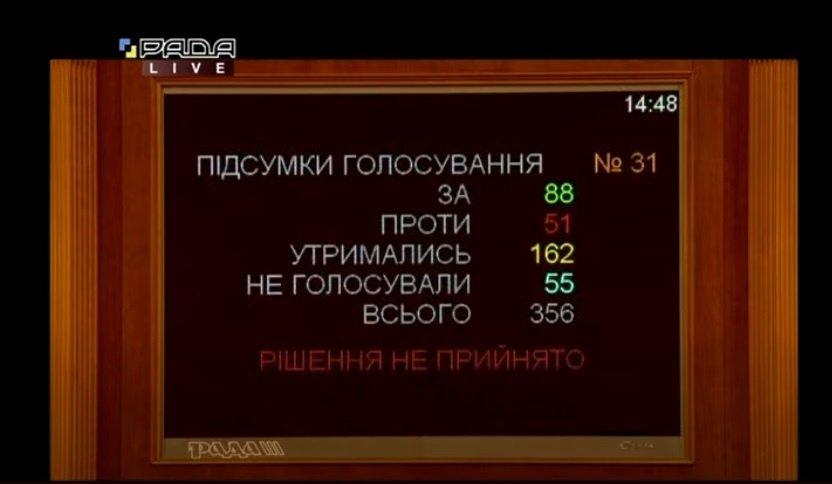 Верховная Рада отклонила законопроект об обороте огнестрельного оружия