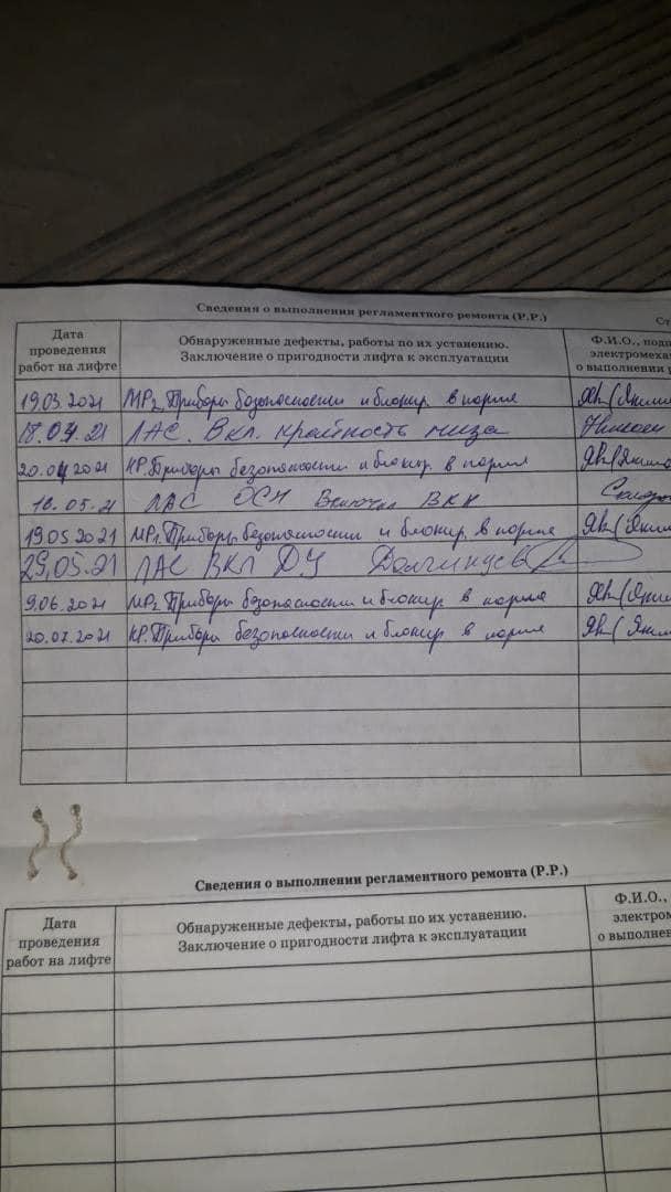 Лифт, который оборвался в Харькове, обследовали 6 дней назад