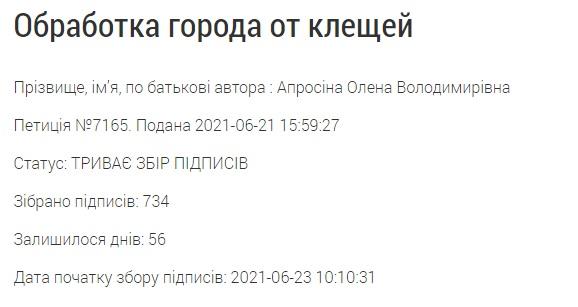 Петиция на сайте Харьковского горсовета