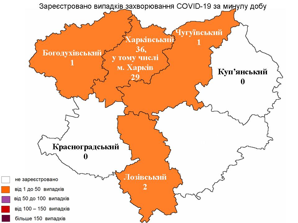 Оперативная информация по коронавирусу в Харьковской области по состоянию на 1 августа
