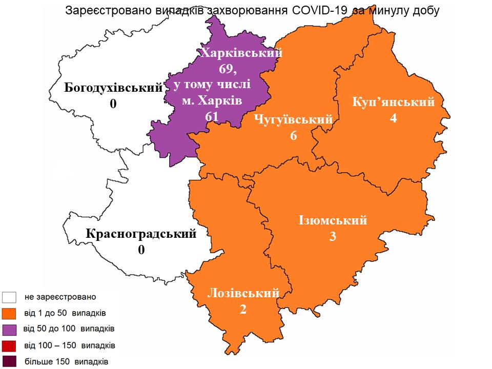 Оперативная информация о коронавирусе в Харьковской области 24 августа