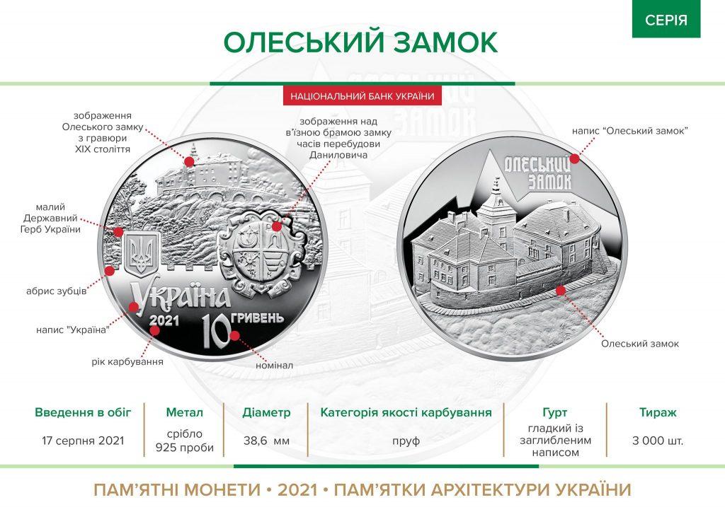 """Памятная монета """"Олесский замок"""""""