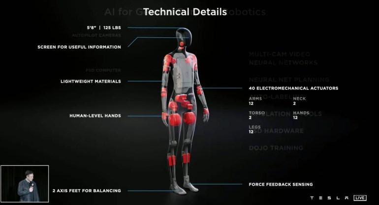 Робот-гуманоид от Илона Маска