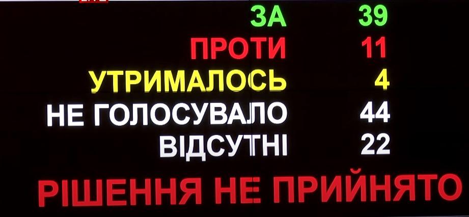Харьковский театр Пушкина не дали возглавить пожарному