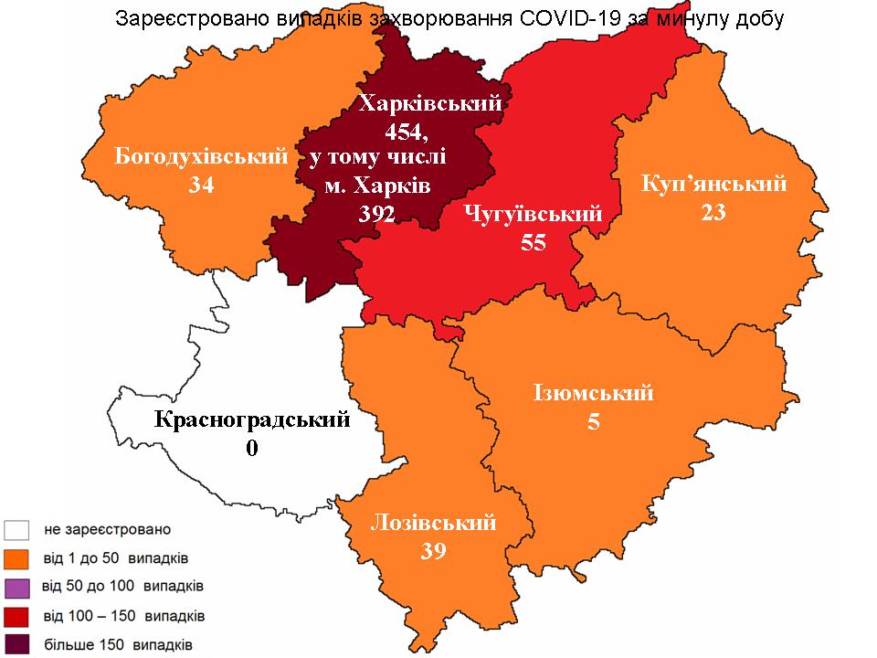 Оперативная информация о коронавирусе в Харьковской области 19 сентября