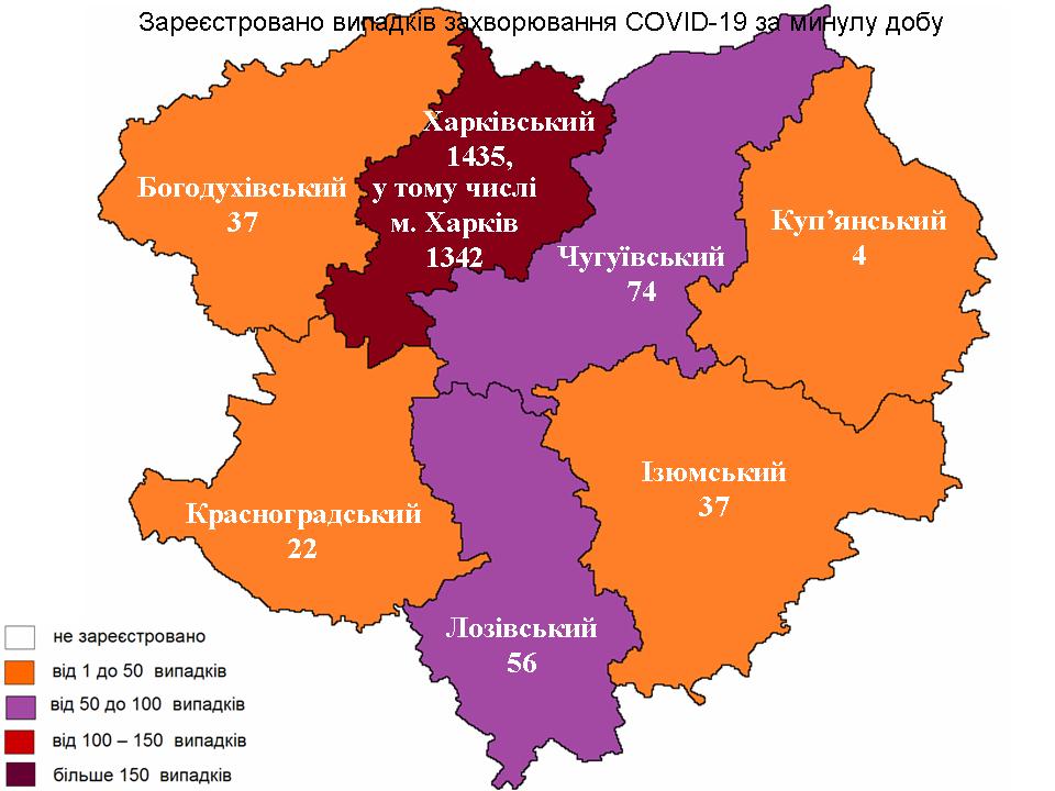 В Харьковской области коронавирусом заболели 1665 человек 14 октября